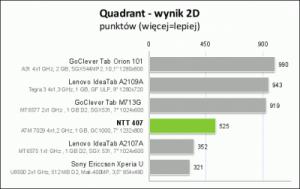 quad_2da