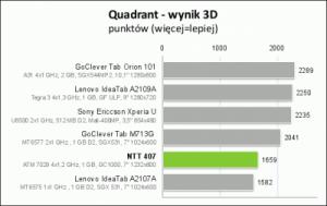 quad_3da