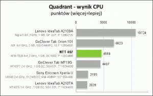 quad_cpu